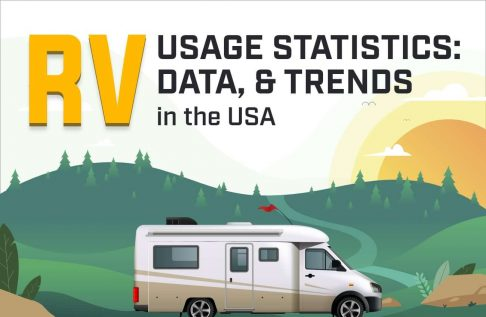 RV Usage Stats, Data, & Trends in the USA